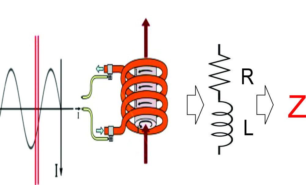 Mô hình điện cuộn cảm ứng gia nhiệt
